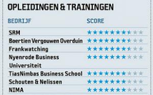 beste online marketing opleiding_opt